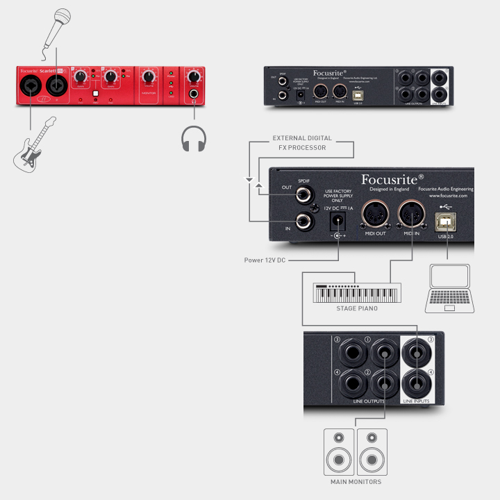 First Time What Do I Need Gearslutz Pro Audio Community